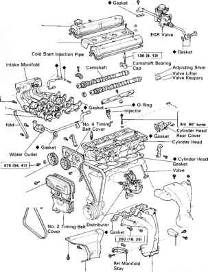 valve replacement 3s fe engine toyota 4a f 4a ge engine repair rh toyotaguru us toyota 3s-fe engine service and repair manual.pdf Toyota 3.4 Engine