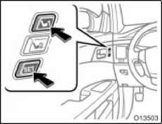 Toyota Driving Position