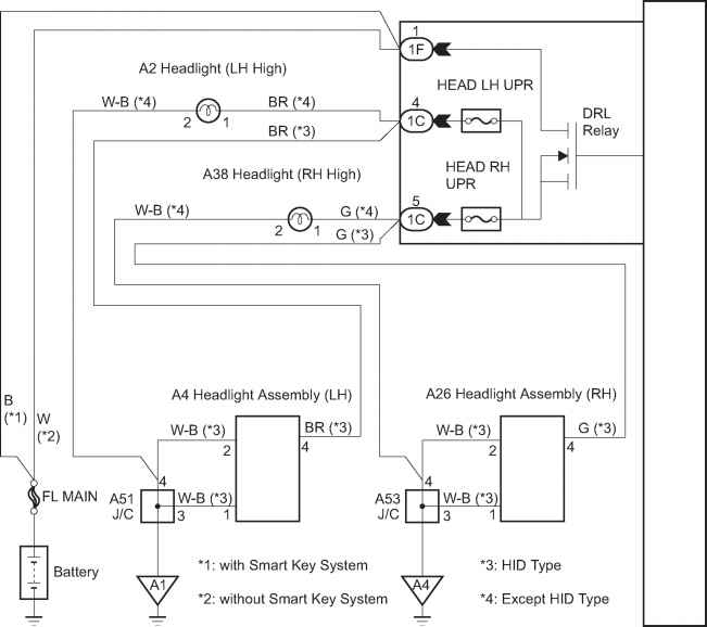 Headlight Relay Circuit - Toyota Avalon Repair