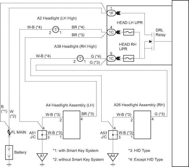 Headlight Relay Circuit - Toyota Avalon Repair