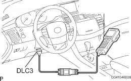 Toyota Avalon Perform Zero Point Calibration  Toyota Avalon Repair