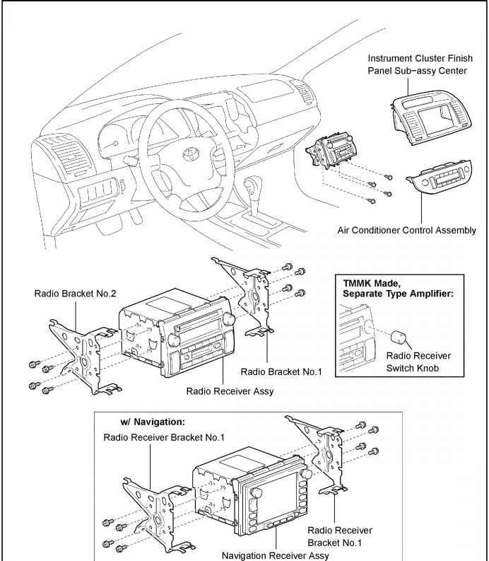 audio visual system location