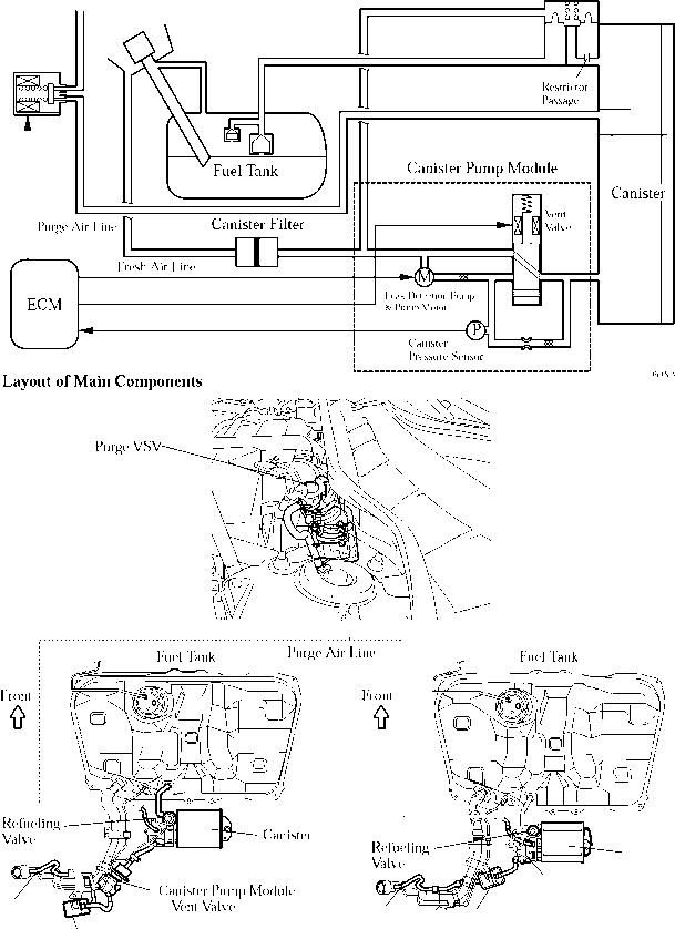 system diagram - toyota camry repair