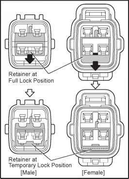 Temporary Electrical Service Diagram