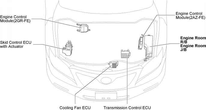 1832_864_1180 engine compartment layout 1989 camry camry electrical wiring diagram toyota camry repair 2015 Toyota Camry Spare Tire Location at bakdesigns.co