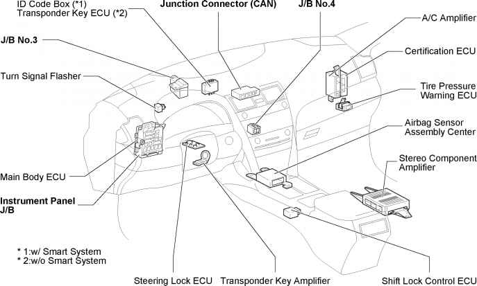 Camry Electrical Wiring Diagram on toyota tundra wiring harness