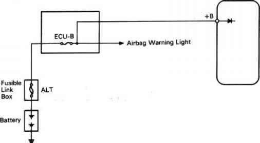 Airbag Warning Light 2004 Toyota Celica - Toyota Celica Manual