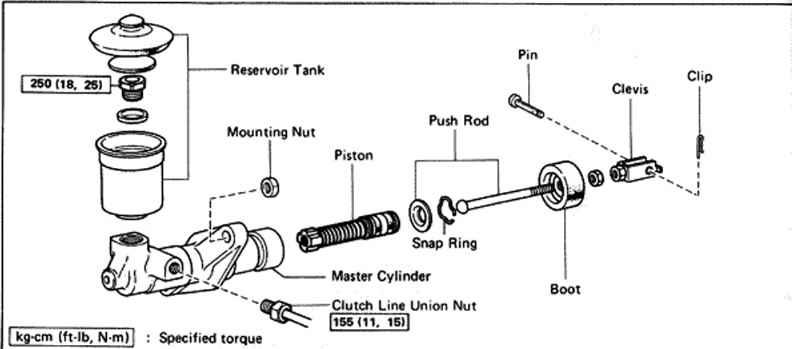 bleeding of clutch system toyota celica supra mk2 86 repair rh toyotaguru us 2007 toyota tacoma clutch hose diagram 1999 toyota tacoma clutch parts diagram
