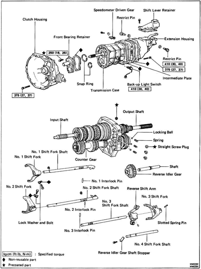 toyota 4runner transmission gear diagram html