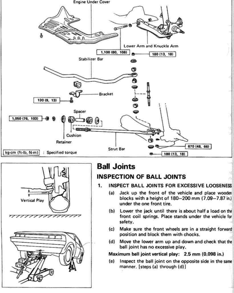 Front Axle Shock Absorber Toyota Celica Supra Mk2 86 Repair Engine Cover Diagram Landcruiser Under