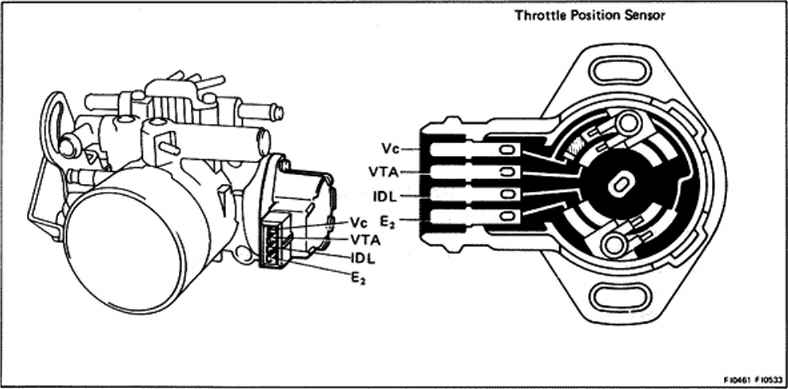 1993 Toyota Camry Throttle Position Sensor Diagram on 1989 toyota 4runner