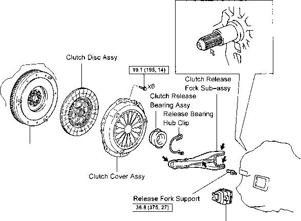clutch unit mtm components