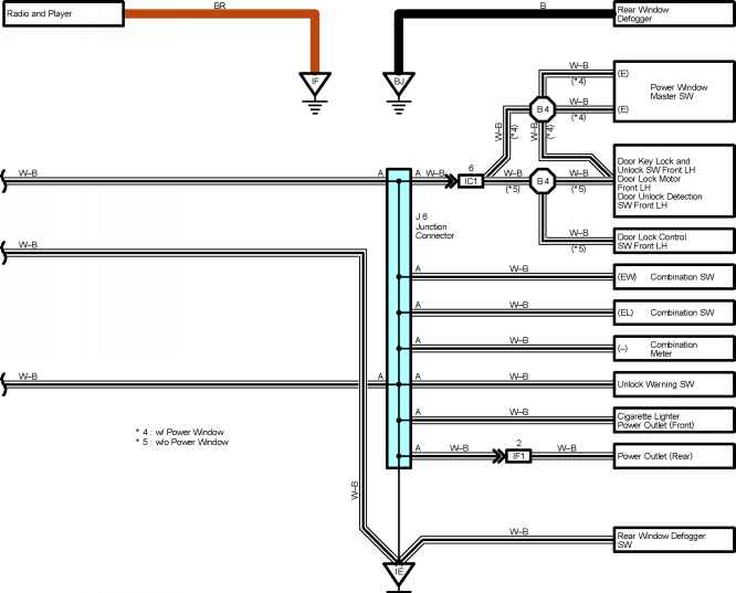 wiring diagram corolla e11 free vehicle wiring diagrams u2022 rh diagramwiringland today Corolla Structure Body Corolla Parts