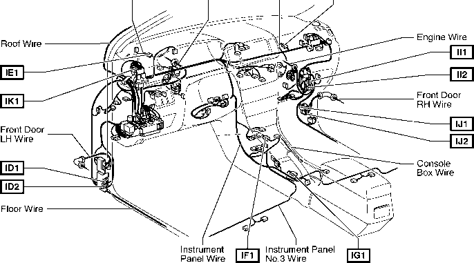 Subaru Legacy Wiring Diagrams Free besides ElectricalCircuitsRelays also Discussion T16264 ds681362 further 6tn2y Honda Accord 97 Honda Accord Front Driver Side Window Not together with Discussion T12083 ds543323. on 2003 toyota camry power window fuse location