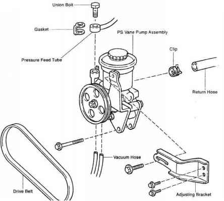 Geo Prizm Fuel Pump Harness furthermore Pontiac G5 Engine Diagram moreover Wiring Diagrams Toyota Typical Abs additionally Suggested Wiring Diagram Alternator moreover Rav4 Suspension Kit. on 1997 toyota celica wiring diagram