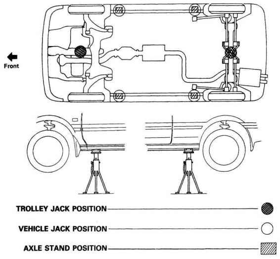 Jacking And Vehicle Support Ref Toyota Corolla E11 Workshop