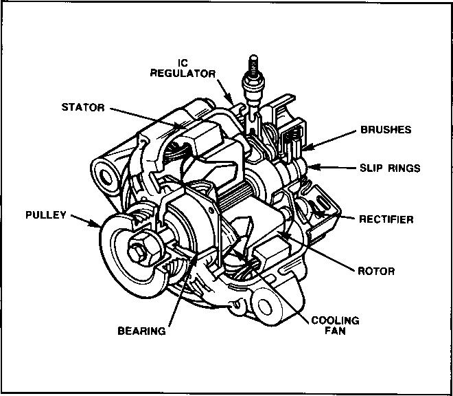 toyota compact highspeed alternator