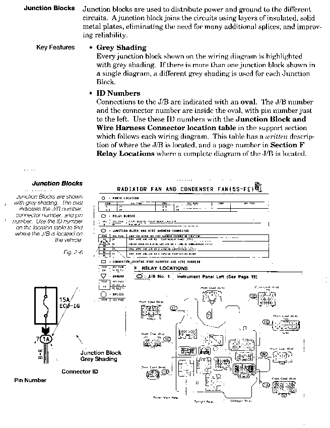 toyota camry electrical wiring diagram toyota engine control systems pin numbers and whenever a wire is connected to an electrical component the pin number onnec ore g ijs^e j next to each wire these pin numbers correspond