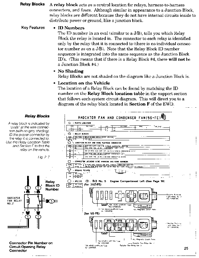 Toyota Camry Electrical Wiring Diagram - Toyota Engine Control Systems