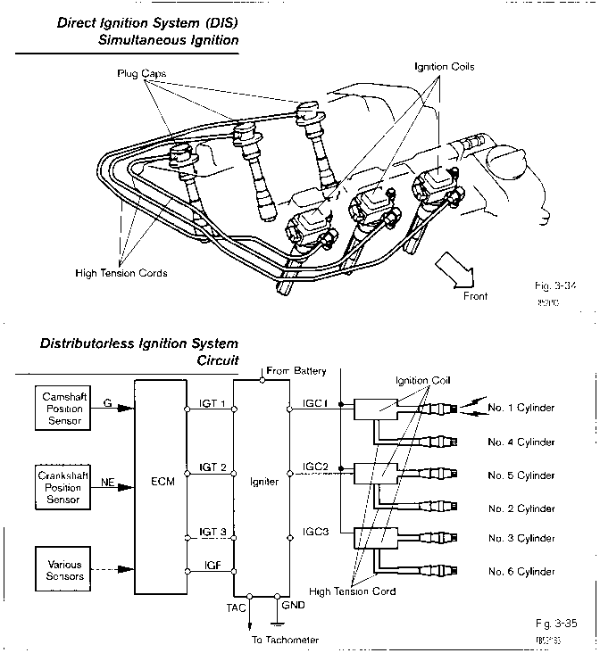 2007 toyota avalon ignition coil diagram 2003 toyota