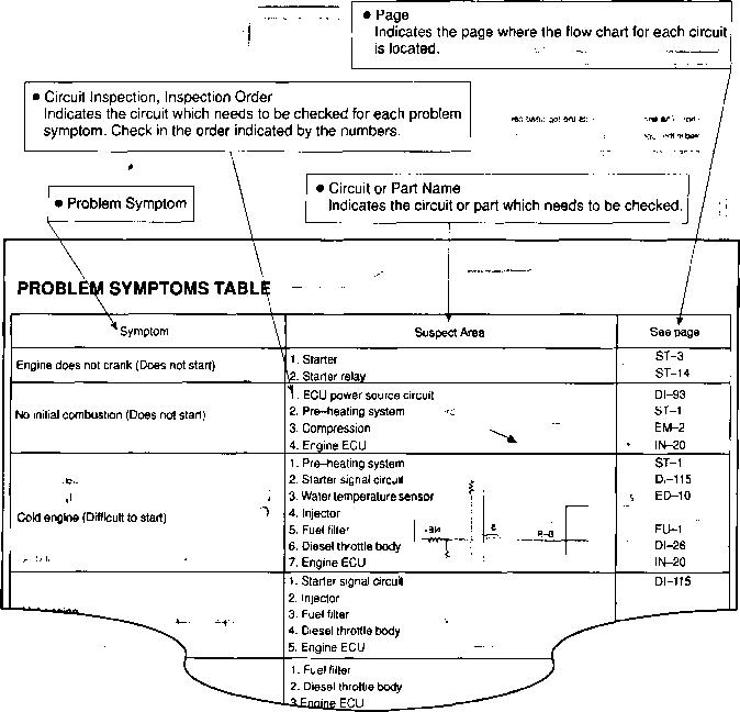 toyota 1kz-te workshop manual