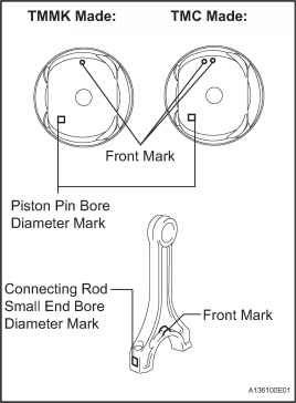 Pin Bore Conrod
