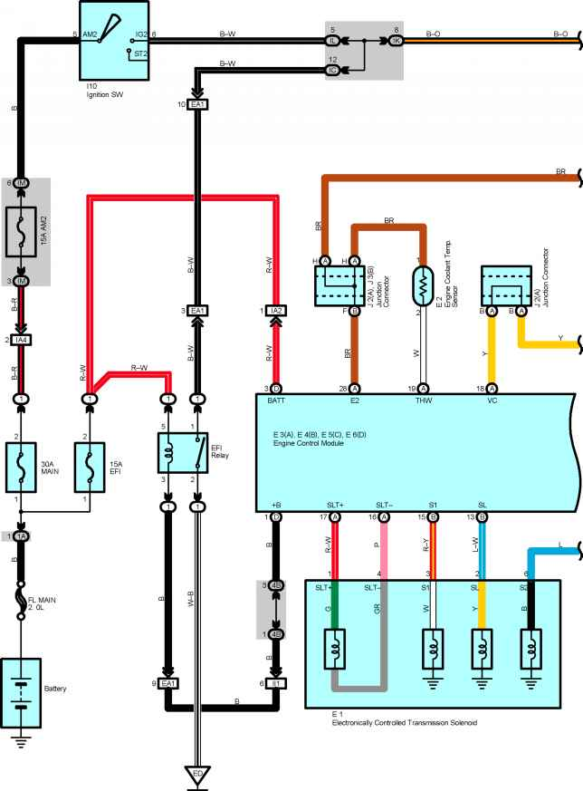 Wiring Diagram Hazard Toyota Yaris