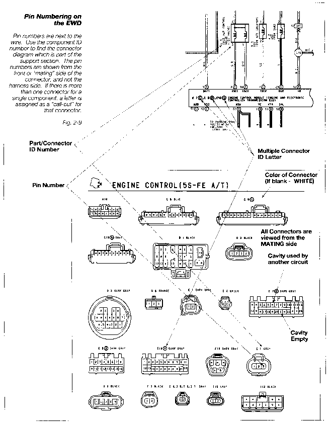 Toyota Air Flow Meter Connector Diagram