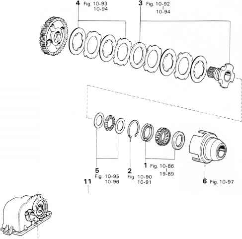 Transmission Gear Thrust Discs