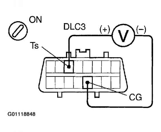 Toyota Venza Diagnostic Check Connector