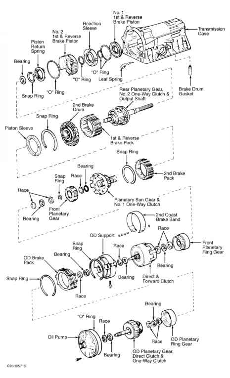Clutch Housing Exploded View