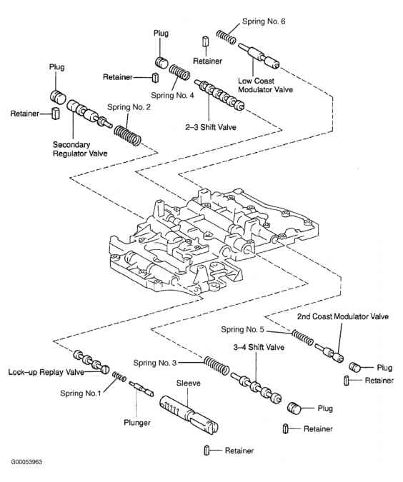 A340e Valve Body Diagram