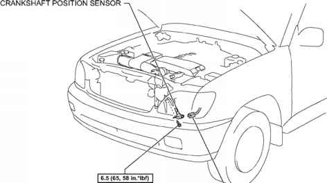 2006 Toyota Avalon Cam Sensor Locations