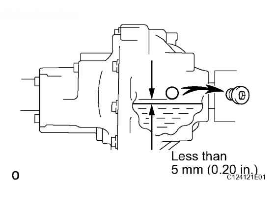 Front Differential Tacoma Fluid Level