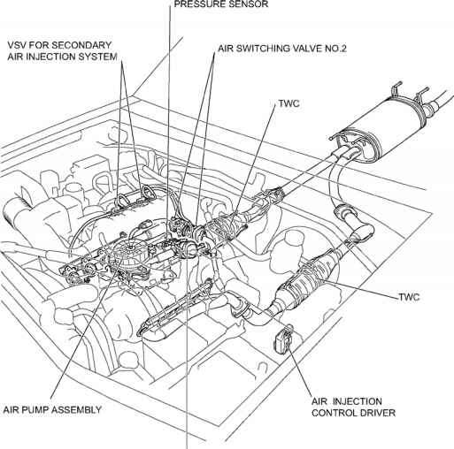 2004 Toyota Sequoia Emission System