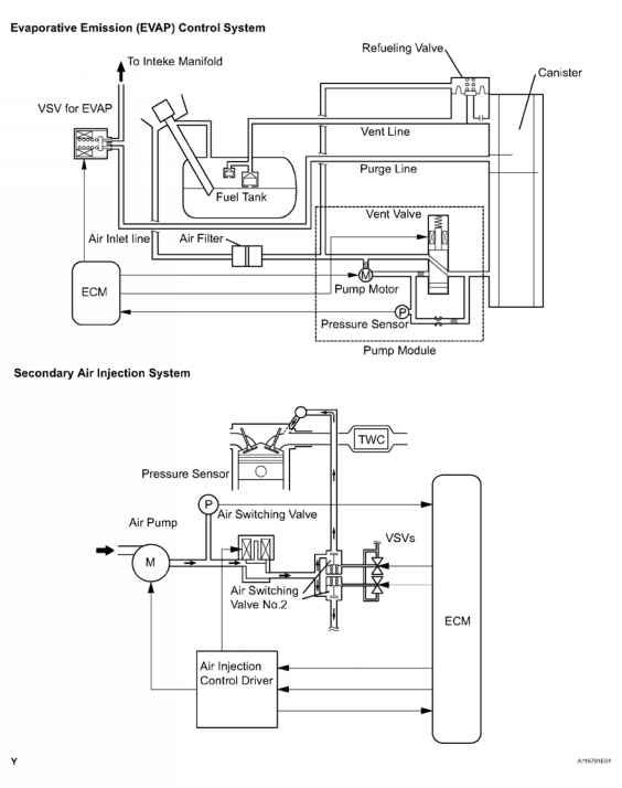 Air Intake System Toyota Sequoia Diagram