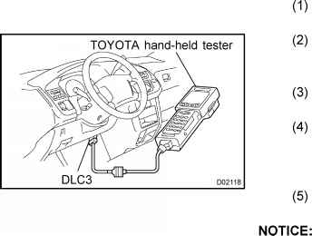 Toyota Hand Held Tester