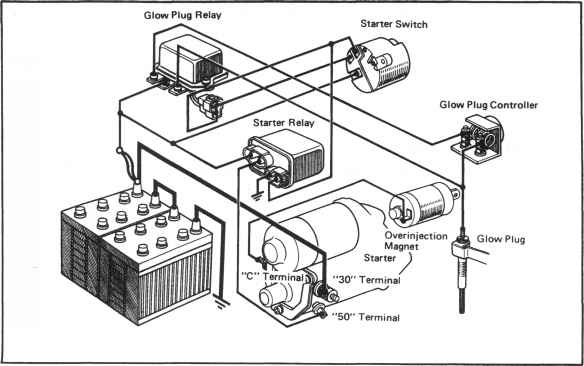 1hdtglow plug wiring diagram