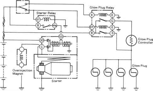 1853_23_534 1357 glow plug circuit open shorted starting system circuit toyota land cruiser engine repair toyota glow plug wiring diagram at webbmarketing.co