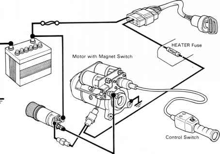 Toyota Land Cruiser Ignition Diagram Html on 1987 golf wiring diagram