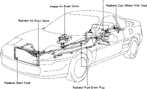engine coolant circuit