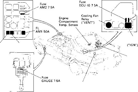 1991 toyota mr2 engine diagram