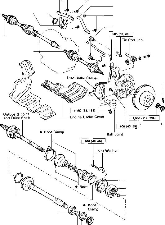 Toyota Blacktop Ledningsdiagram