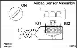 Airbag Sensor Assembly Malfunction