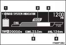 What Hybrid System Indicator