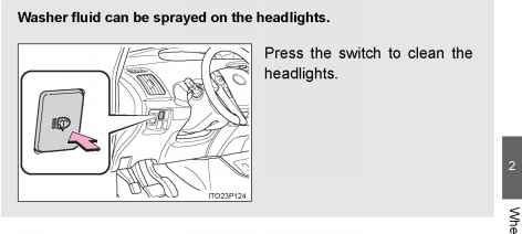 Headlight Cleaner Switch