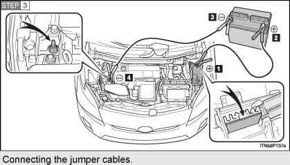 Toyota Prius Battery Jump Start on Battery Terminal Block