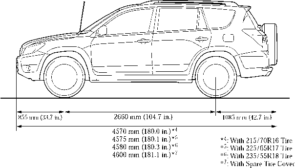 Car Door System Dimensions