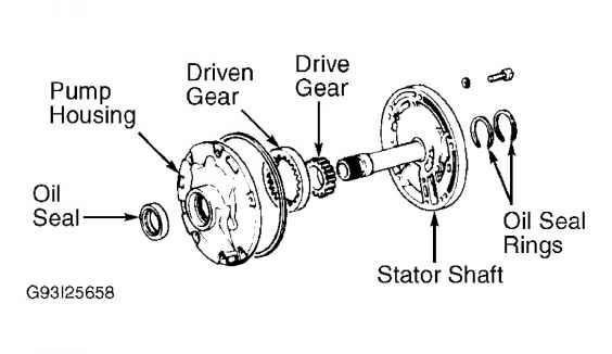 Oil Pump Clearance Specifications Toyota Sequoia 2001 Repair