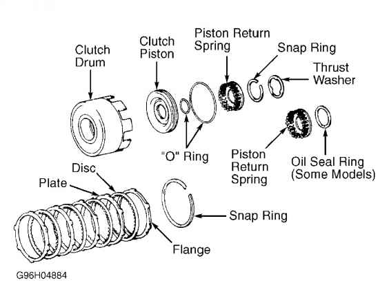 Direct Clutch Piston Stroke Specifications Toyota Sequoia 2001 Repair